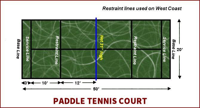 paddle courts paddleballgalaxy sport